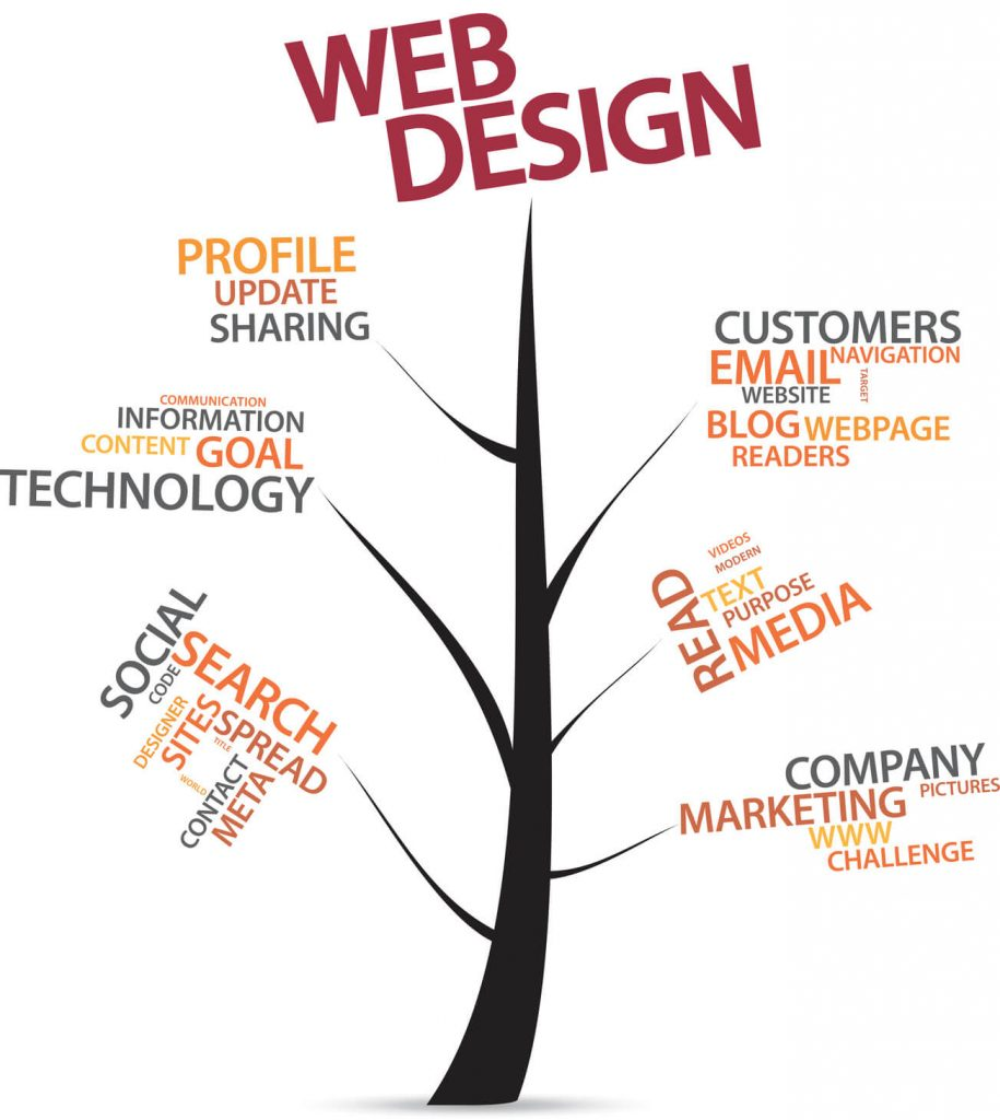 Intro To Web Design Dj Danger Mouse